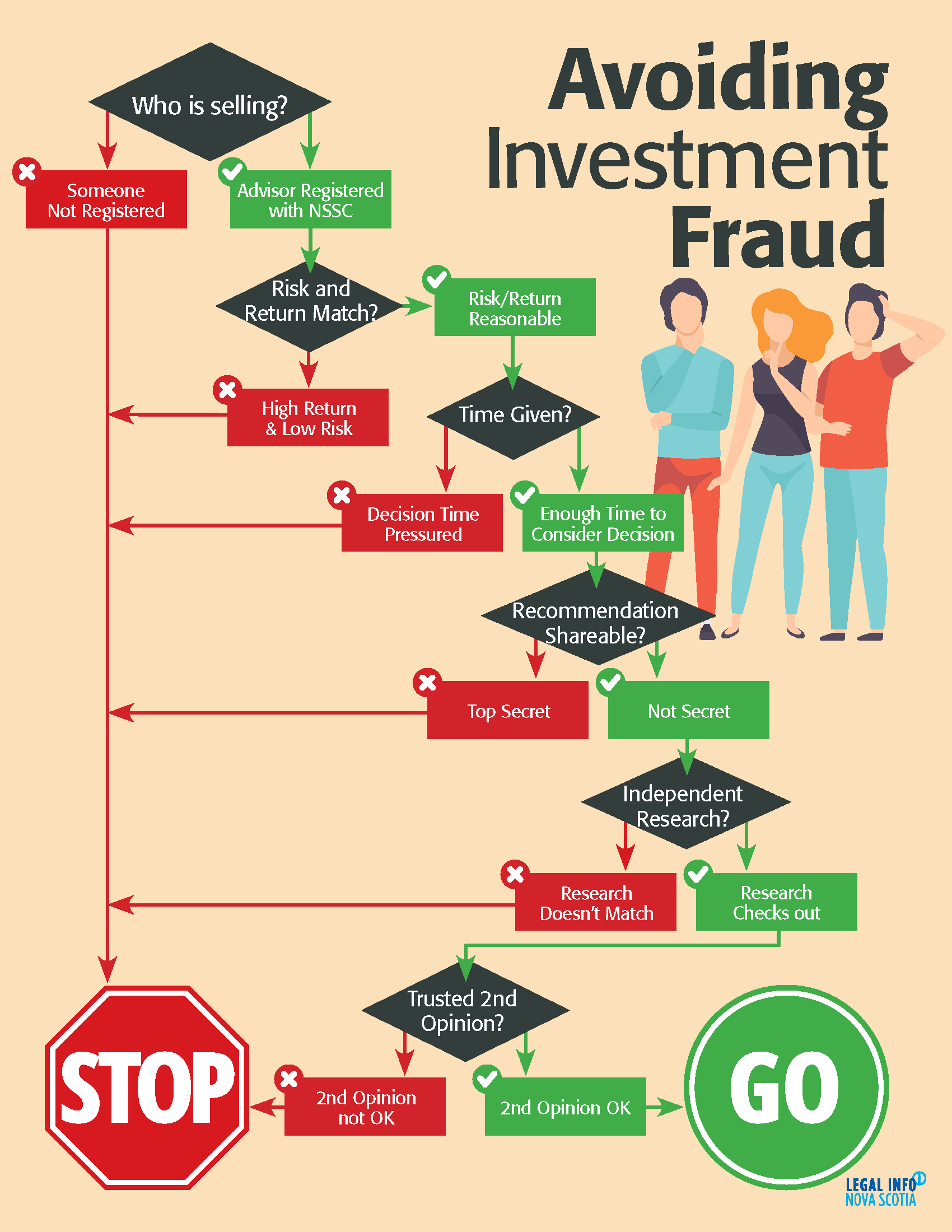 Investment Fraud Graphic